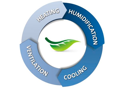 Energy savings with evaporative cooling